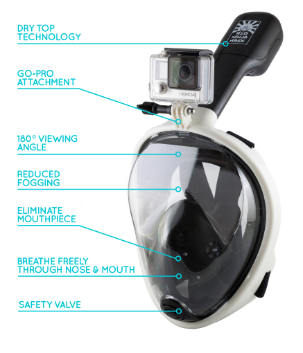 Schéma détaillé du masque H2O